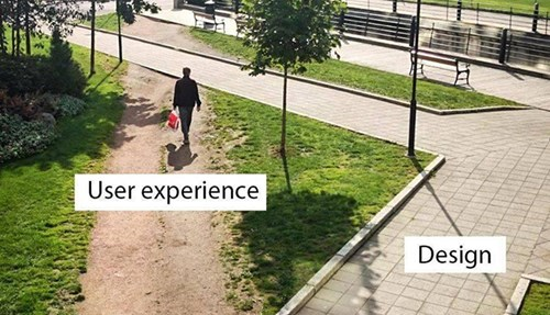 How user experience really goes